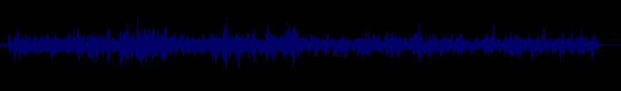 waveform of track #127058