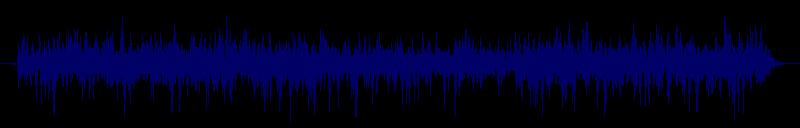 waveform of track #127225