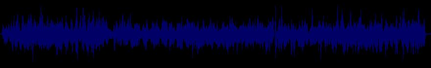 waveform of track #127240
