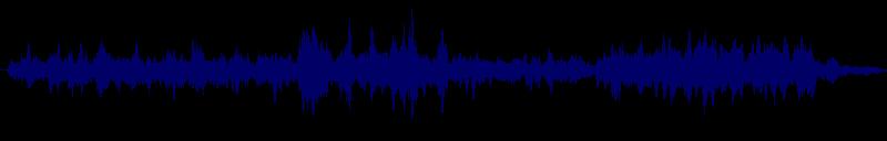 waveform of track #127258