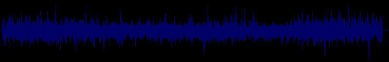 waveform of track #127266