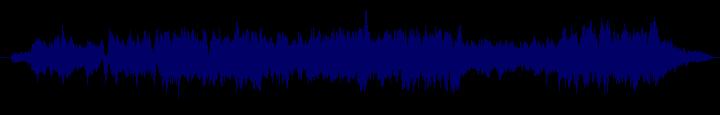 waveform of track #127448