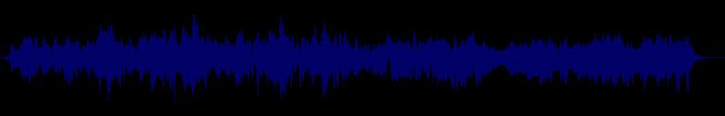 waveform of track #127645