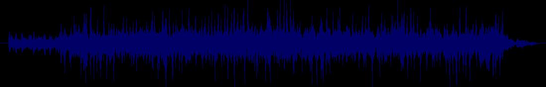 waveform of track #127688