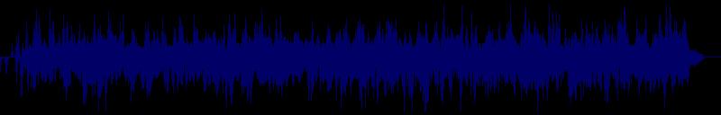 waveform of track #127703