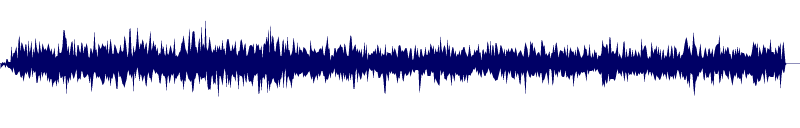 waveform of track #127704