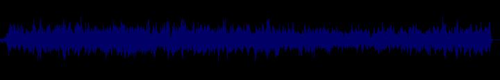 waveform of track #127712