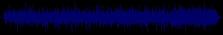 waveform of track #127721