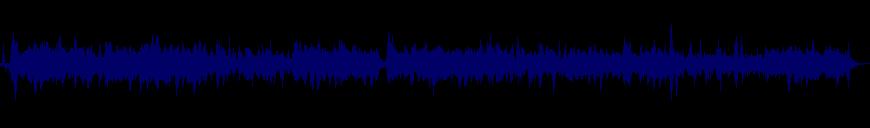 waveform of track #127737