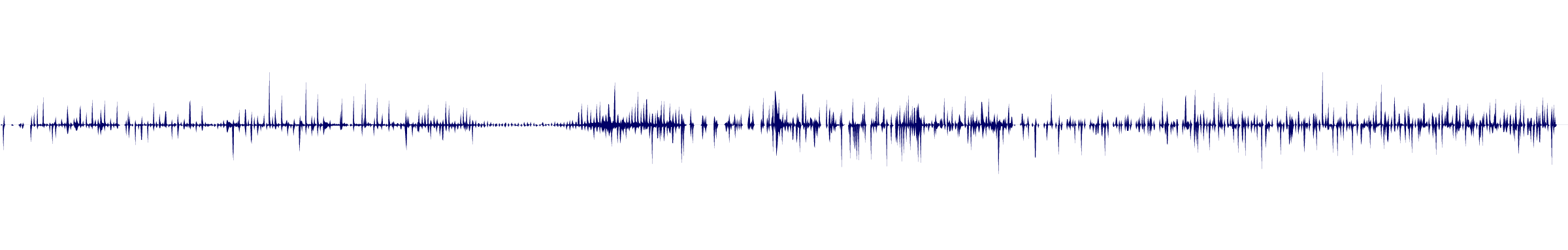 waveform of track #127797