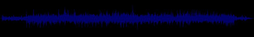 waveform of track #127801