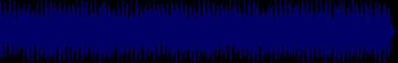 waveform of track #127868
