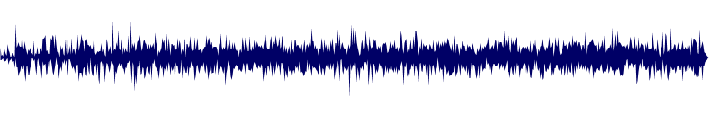 waveform of track #127880