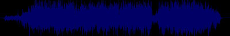 waveform of track #127903