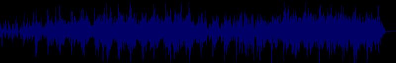 waveform of track #127904