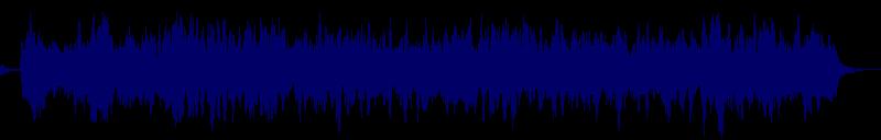 waveform of track #127939