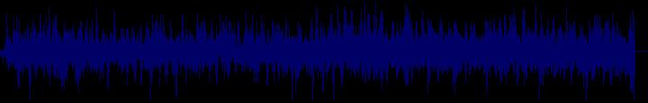 waveform of track #127949