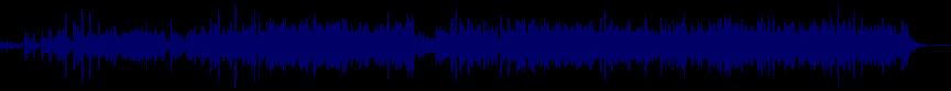 waveform of track #12801
