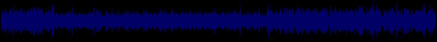 waveform of track #12808