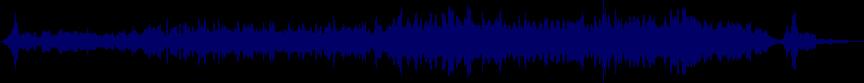 waveform of track #12814