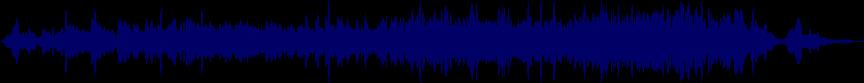 waveform of track #12827