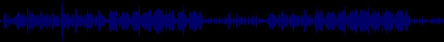 waveform of track #12831
