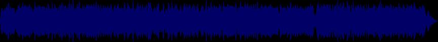 waveform of track #12832