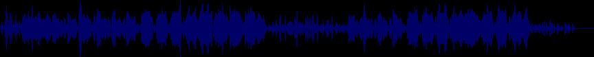 waveform of track #12837