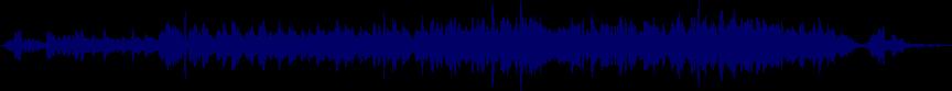 waveform of track #12842