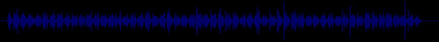 waveform of track #12847