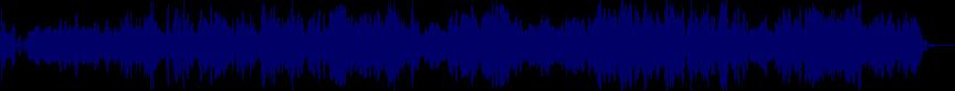waveform of track #12849