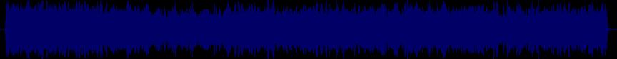 waveform of track #12854