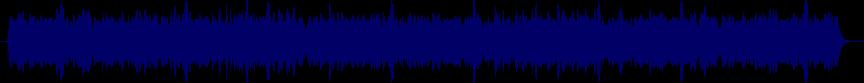 waveform of track #12863