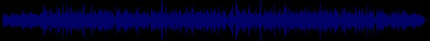 waveform of track #12865