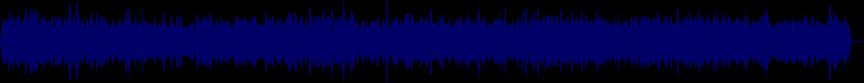 waveform of track #12877
