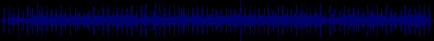 waveform of track #12878