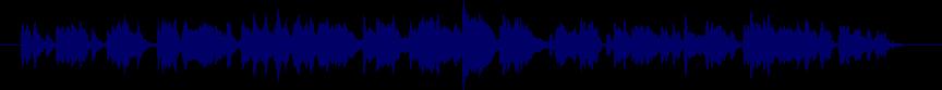 waveform of track #12881