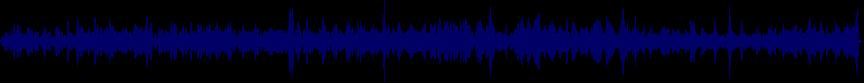 waveform of track #12887