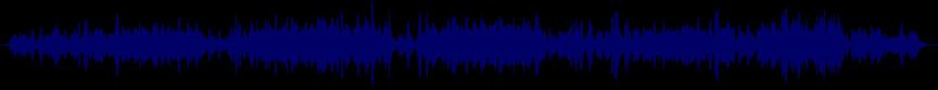 waveform of track #12889