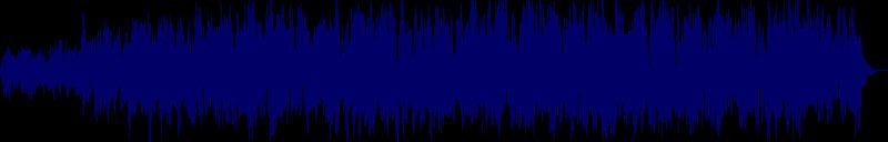 waveform of track #128015