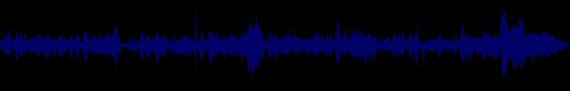 waveform of track #128019