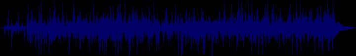 waveform of track #128047