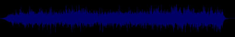 waveform of track #128053