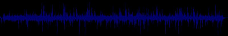 waveform of track #128054