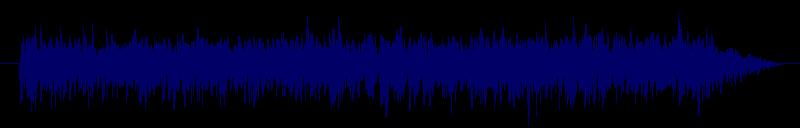 waveform of track #128114