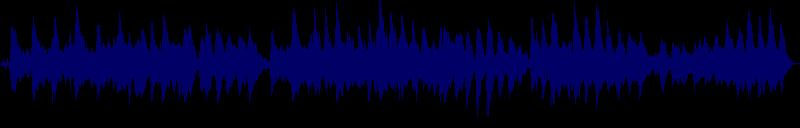 waveform of track #128121