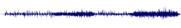 waveform of track #128139