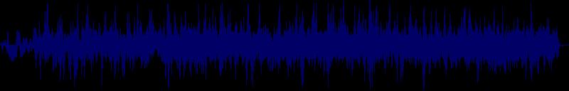 waveform of track #128141