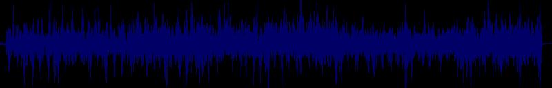 waveform of track #128152