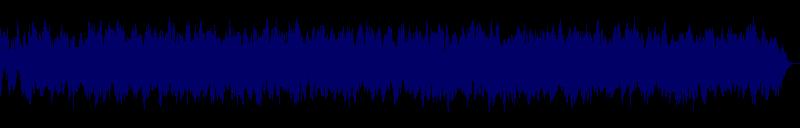 waveform of track #128158